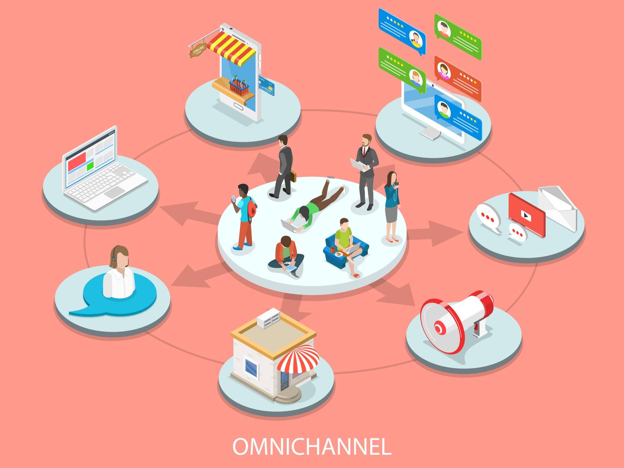 What marketing channels are used in multi-channel campaigns?